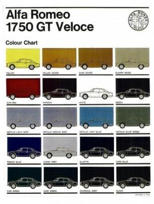 1750 GT Veloce